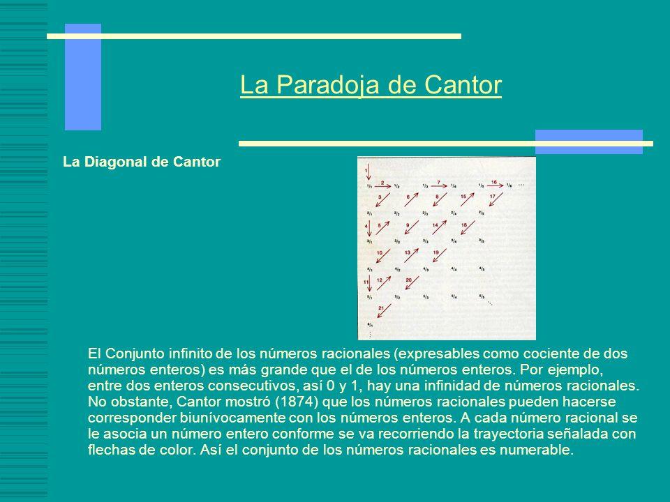 La Paradoja de Cantor La Diagonal de Cantor El Conjunto infinito de los números racionales (expresables como cociente de dos números enteros) es más grande que el de los números enteros.