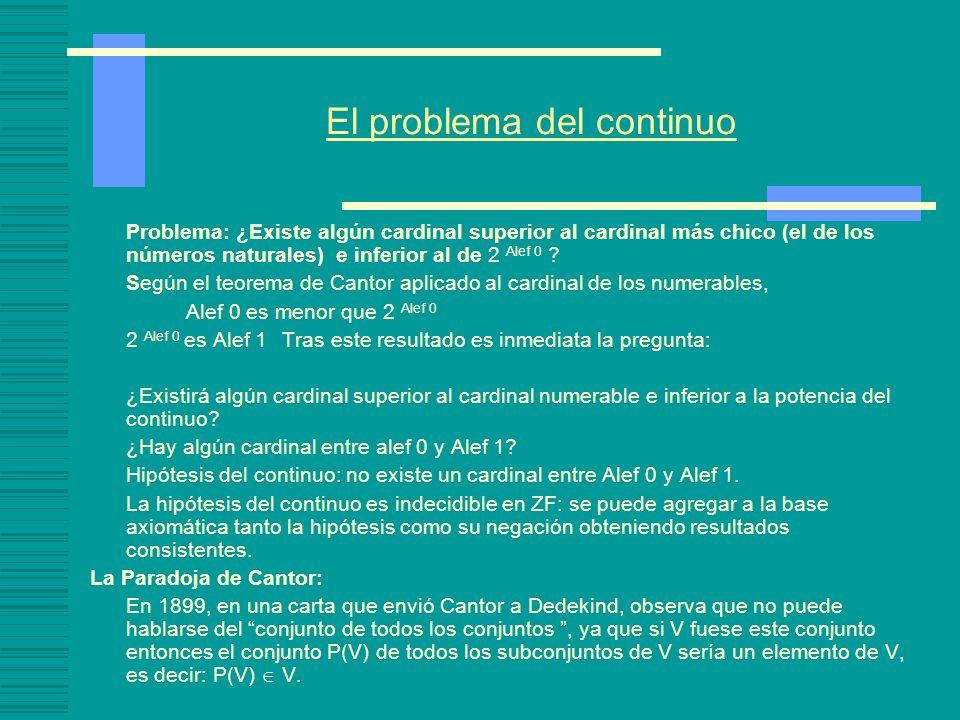 El problema del continuo Problema: ¿Existe algún cardinal superior al cardinal más chico (el de los números naturales) e inferior al de 2 Alef 0 .