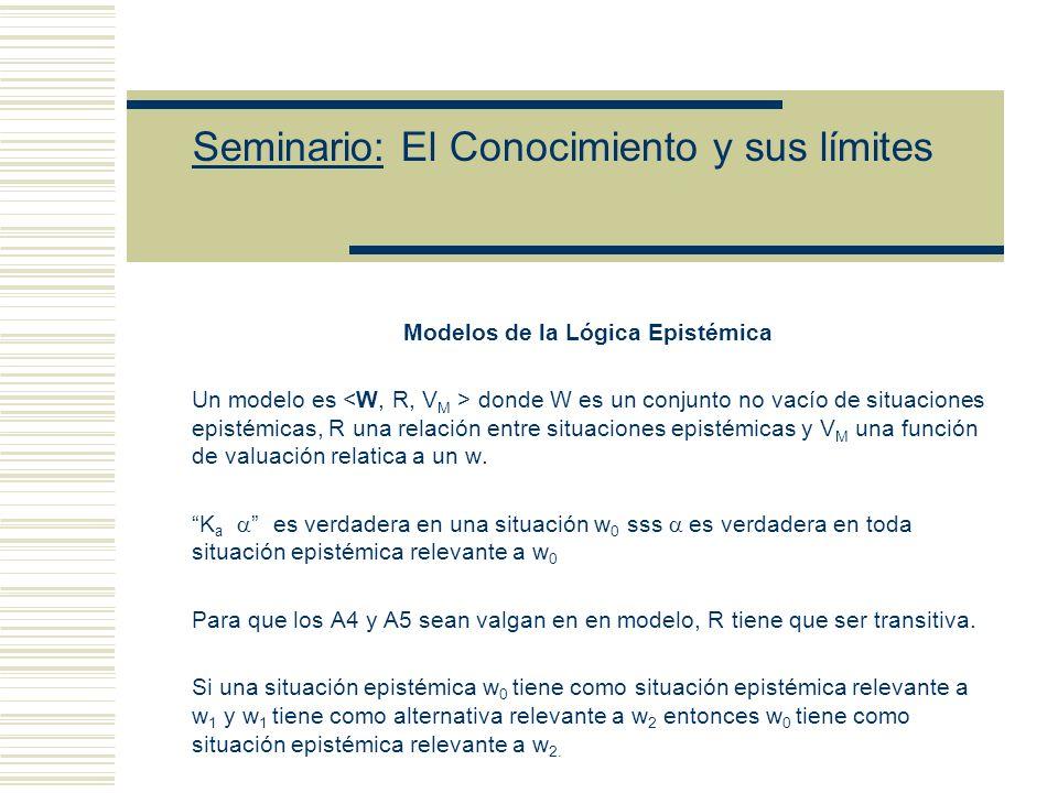 Seminario: El Conocimiento y sus límites Modelos de la Lógica Epistémica Un modelo es donde W es un conjunto no vacío de situaciones epistémicas, R una relación entre situaciones epistémicas y V M una función de valuación relatica a un w.