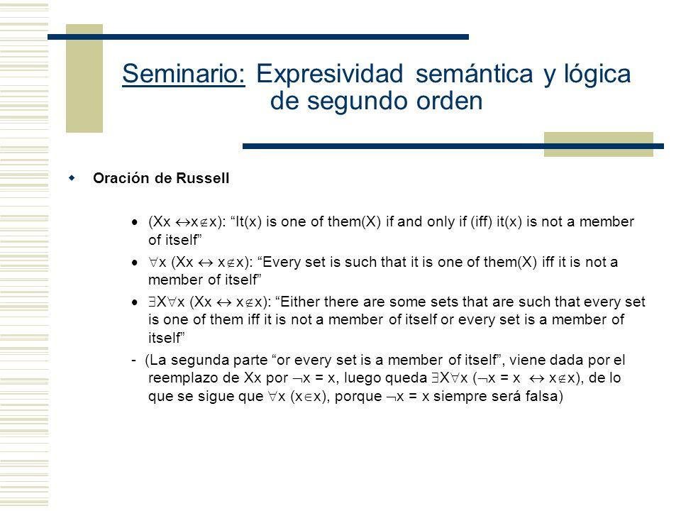 Seminario: Expresividad semántica y lógica de segundo orden Finitud FIN(X): f ( x y (fx fy x y) x (Xx Xfx) y (Xy x (Xx fx y)))). Conjuntos (Teoría nai