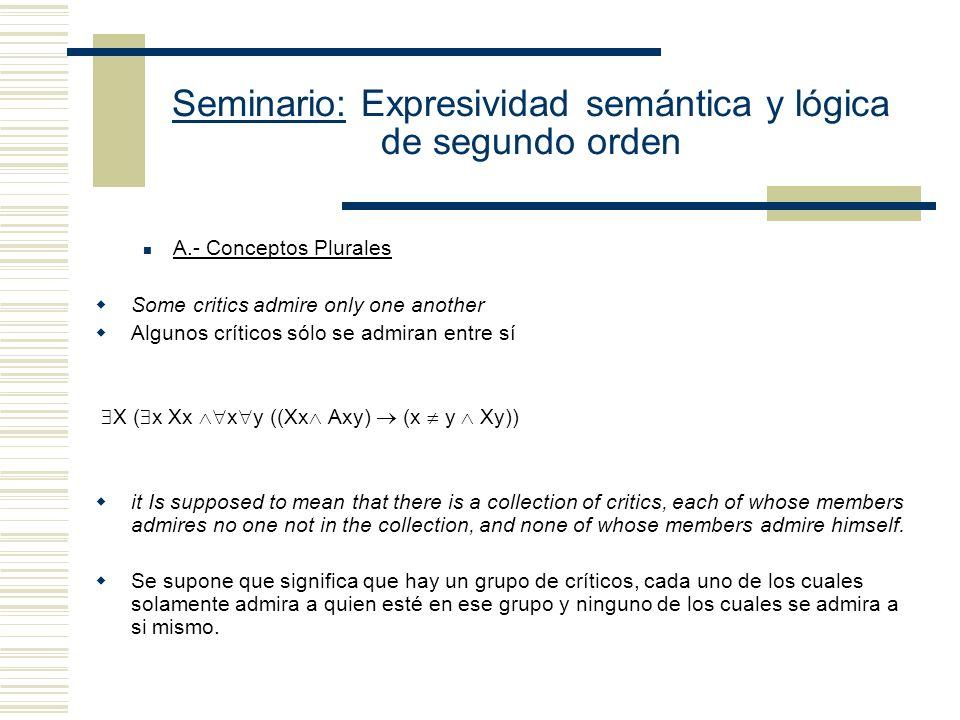 Seminario: Expresividad semántica y lógica de segundo orden FinitoFIN(X) Cardinal InaccesibleINAC(X) Existe una función unaria f (fx) Existe una funci