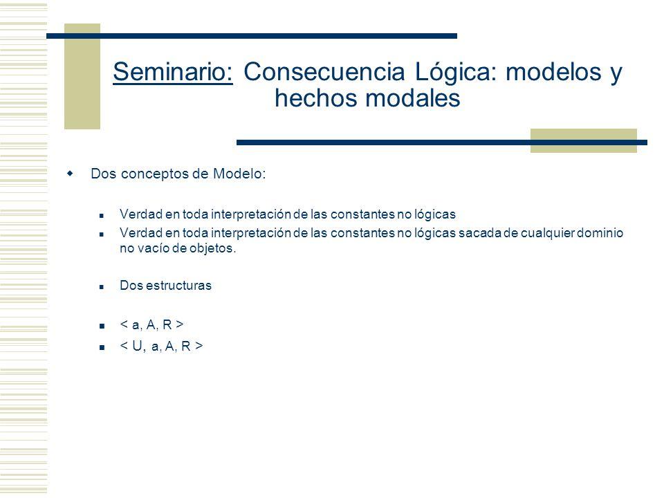 Seminario: Consecuencia Lógica: modelos y hechos modales Implicación Lógica S es una implicación lógica de K sss para toda valuación de M respecto de una secuencia g, si [[K]] Mg = 1, entonces [[S]] Mg = 1 Equivalencia Lógica S y K son lógicamente equivalentes sss para toda valuación de M y toda secuencia g, [[K]] Mg = [[S]] Mg