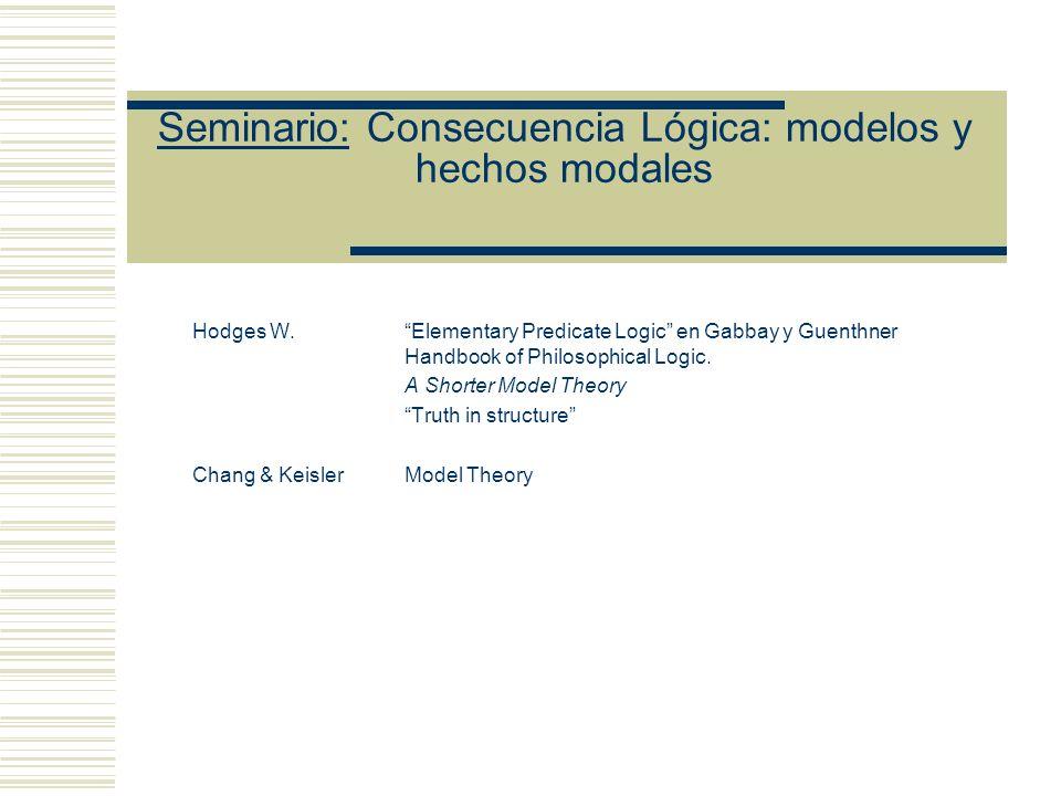 Seminario: Consecuencia Lógica: modelos y hechos modales Hodges W.