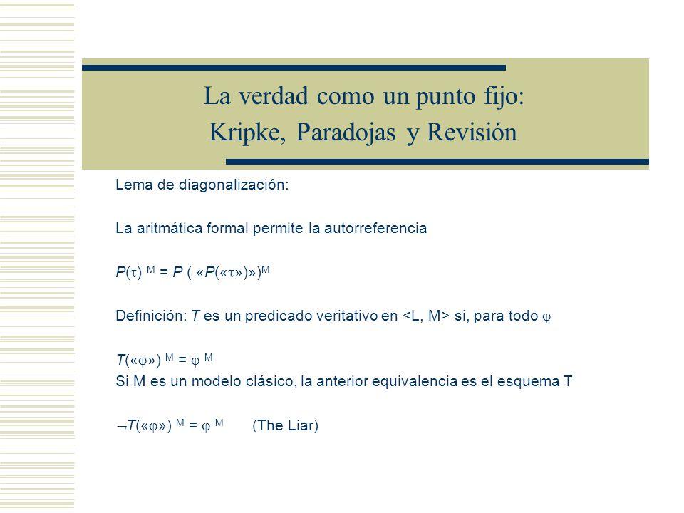 La verdad como un punto fijo: Kripke, Paradojas y Revisión Lema de diagonalización: La aritmática formal permite la autorreferencia P( ) M = P ( «P(« »)») M Definición: T es un predicado veritativo en si, para todo T(« ») M = M Si M es un modelo clásico, la anterior equivalencia es el esquema T T(« ») M = M (The Liar)
