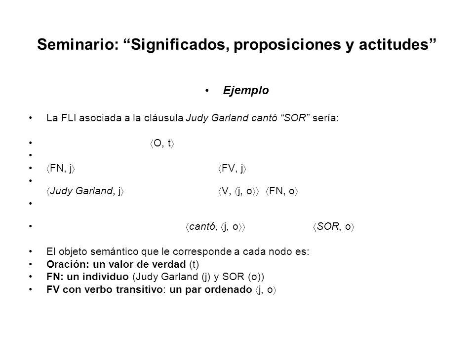 Seminario: Significados, proposiciones y actitudes Los casos de subordinación múltiple Bill piensa que Max cree que Judy Garland cantó SOR La oración T correspondiente será: Val (t, Bill piensa que Max cree que Judy Garland cantó SOR, ) ssi Bill piensa que O 0, t FN 0, m FV 0, m Max, m V 0, m, p O 1, t cree, m, p FN 1, j FV 1, j Judy Garland, j V 1, j, o FN 2, o cantó, j, o SOR, o