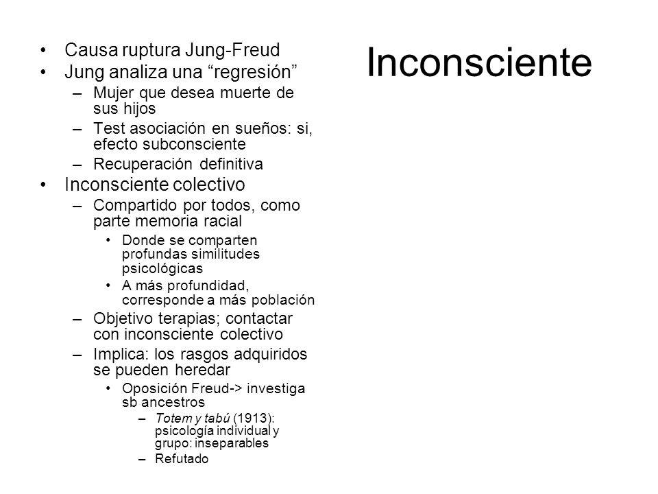 Inconsciente Causa ruptura Jung-Freud Jung analiza una regresión –Mujer que desea muerte de sus hijos –Test asociación en sueños: si, efecto subconsci