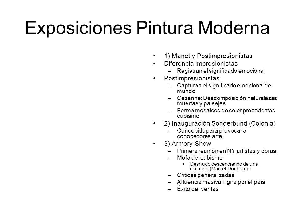 Exposiciones Pintura Moderna 1) Manet y Postimpresionistas Diferencia impresionistas –Registran el significado emocional Postimpresionistas –Capturan