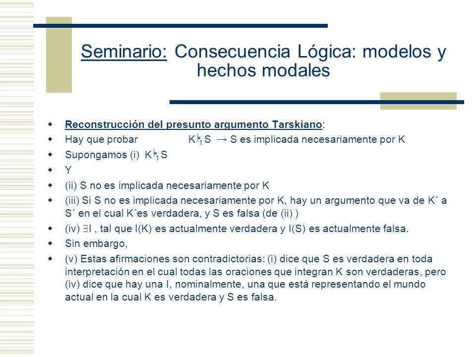 Seminario: Consecuencia Lógica: modelos y hechos modales Reconstrucción del presunto argumento Tarskiano: (Aplicado a Fórmulas Universalmente Válidas) Hay que probar t S t S tiene características modales Supongamos (i) t S Y (ii) t S no tiene carácterísticas modales (iii) Si t S, (Para Toda I), I(S)=1 (iv) Nec (Si t S, (Para Toda I), I(S)=1) (v) Si t S, Nec (Para Toda I), I(S)=1) (Paso dónde se comete la falacia modal)