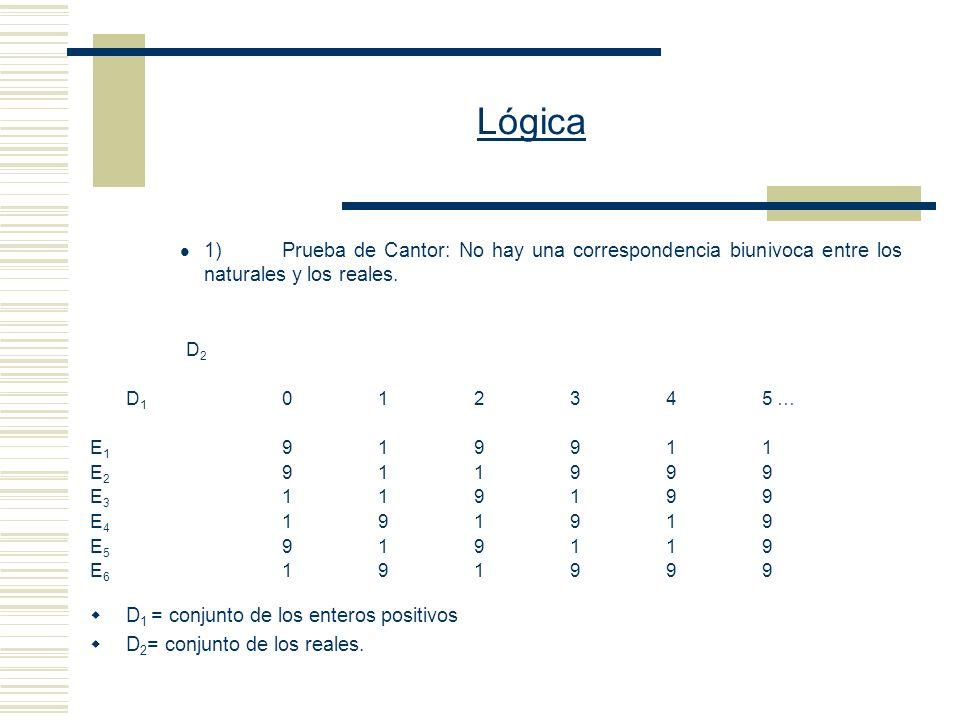 Lógica Argumentos Diagonales: el argumento de Cantor tiene la siguiente estructura: (I) Supongamos que hay una correspondencia uno a uno (biunívoca) entre los elementos de D 1 y D 2.