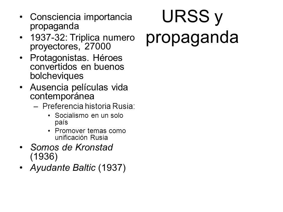 URSS y propaganda Consciencia importancia propaganda 1937-32: Triplica numero proyectores, 27000 Protagonistas. Héroes convertidos en buenos bolcheviq