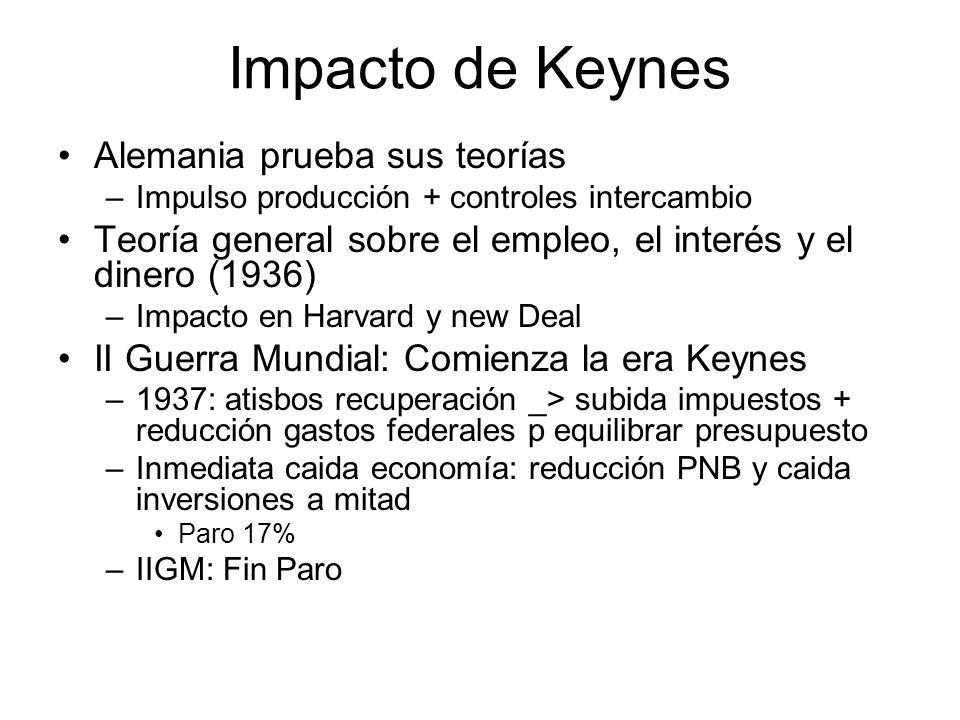 Impacto de Keynes Alemania prueba sus teorías –Impulso producción + controles intercambio Teoría general sobre el empleo, el interés y el dinero (1936