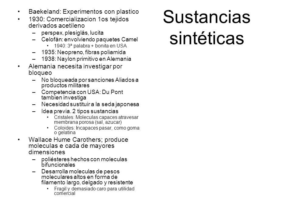 Sustancias sintéticas Baekeland: Experimentos con plastico 1930: Comercializacion 1os tejidos derivados acetileno –perspex, plesiglás, lucita –Celofán