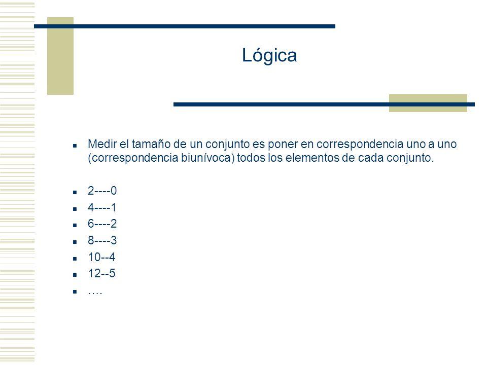 Lógica Resultados acerca de conjuntos infinitos: Los conjuntos infinitos no se comportan del mismo modo que los conjuntos finitos.