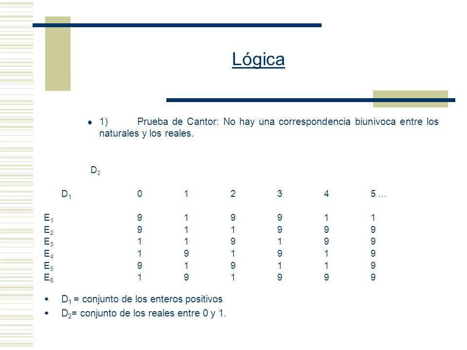 Lógica Argumentos Diagonales: el argumento de Cantor tiene la siguiente estructura: (I) Supongamos que hay una correspondencia uno a uno (biunívoca) entre los elementos de dos conjuntos infinitos D 1 y D 2.