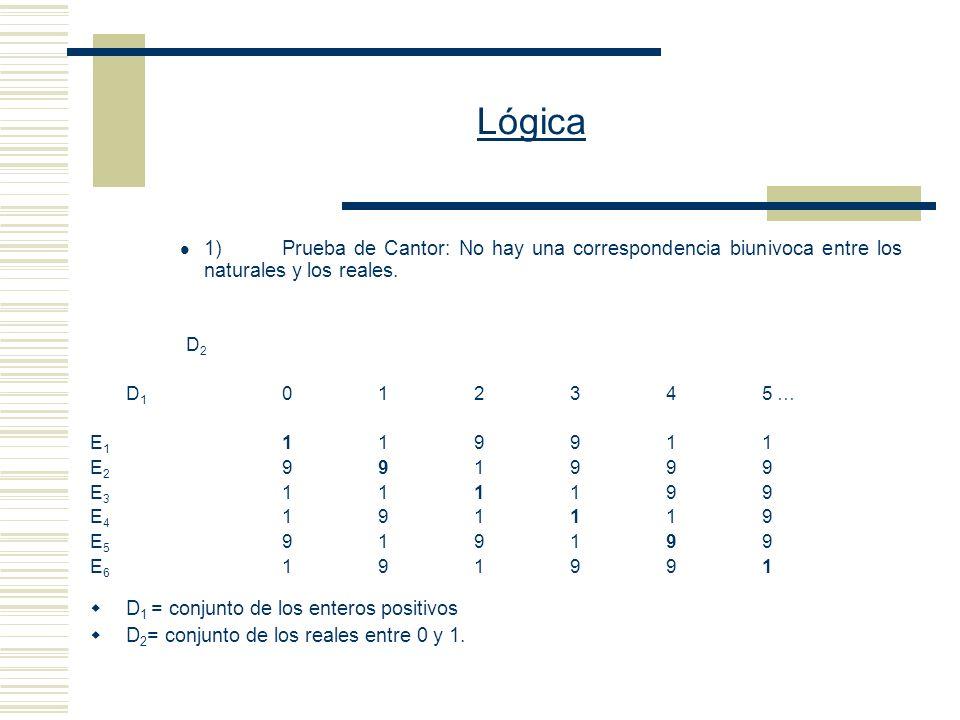 Lógica 1)Prueba de Cantor: No hay una correspondencia biunivoca entre los naturales y los reales.