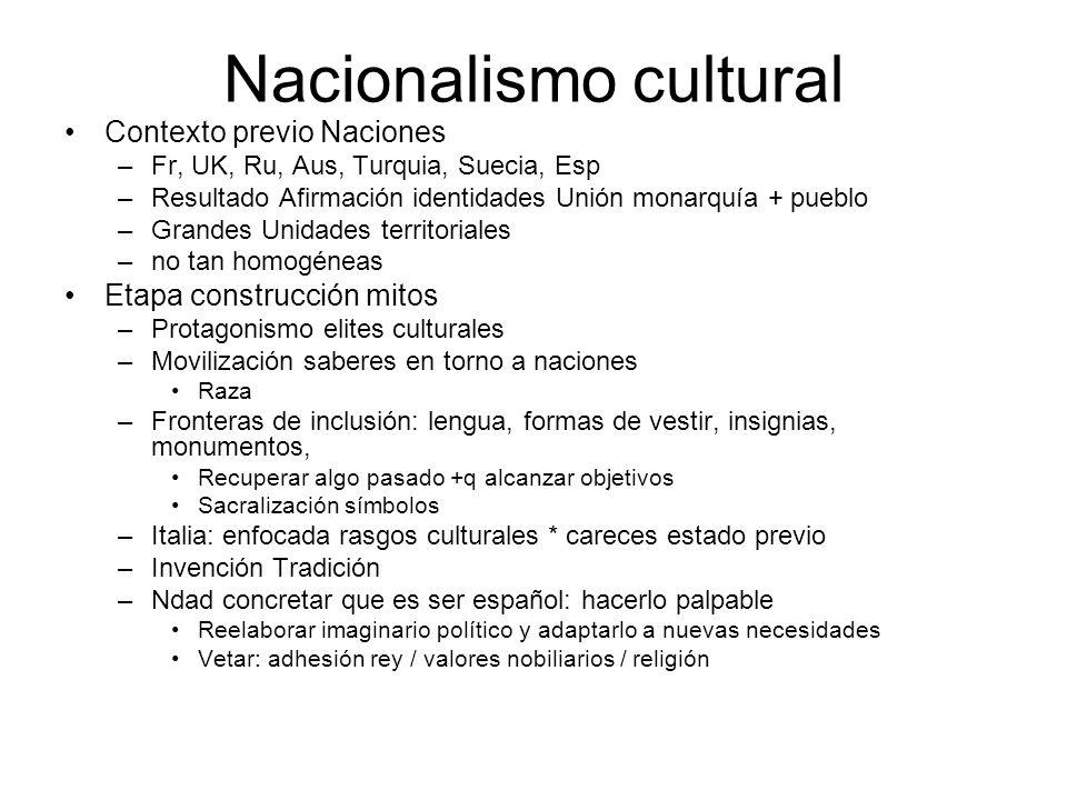 Nacionalismo cultural Contexto previo Naciones –Fr, UK, Ru, Aus, Turquia, Suecia, Esp –Resultado Afirmación identidades Unión monarquía + pueblo –Gran