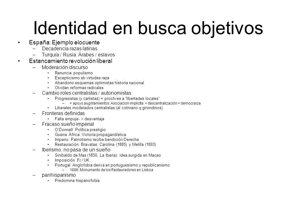 Identidad en busca objetivos España: Ejemplo elocuente –Decadencia razas latinas –Turquía / Rusia: Árabes / eslavos Estancamiento revolución liberal –