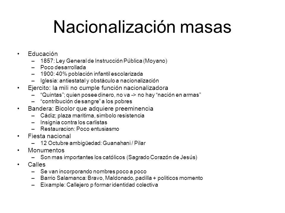 Nacionalización masas Educación –1857: Ley General de Instrucción Pública (Moyano) –Poco desarrollada –1900: 40% población infantil escolarizada –Igle