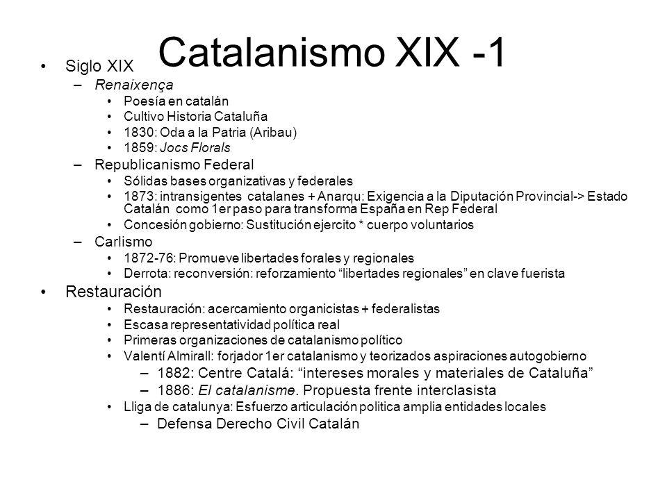 Catalanismo XIX -1 Siglo XIX –Renaixença Poesía en catalán Cultivo Historia Cataluña 1830: Oda a la Patria (Aribau) 1859: Jocs Florals –Republicanismo