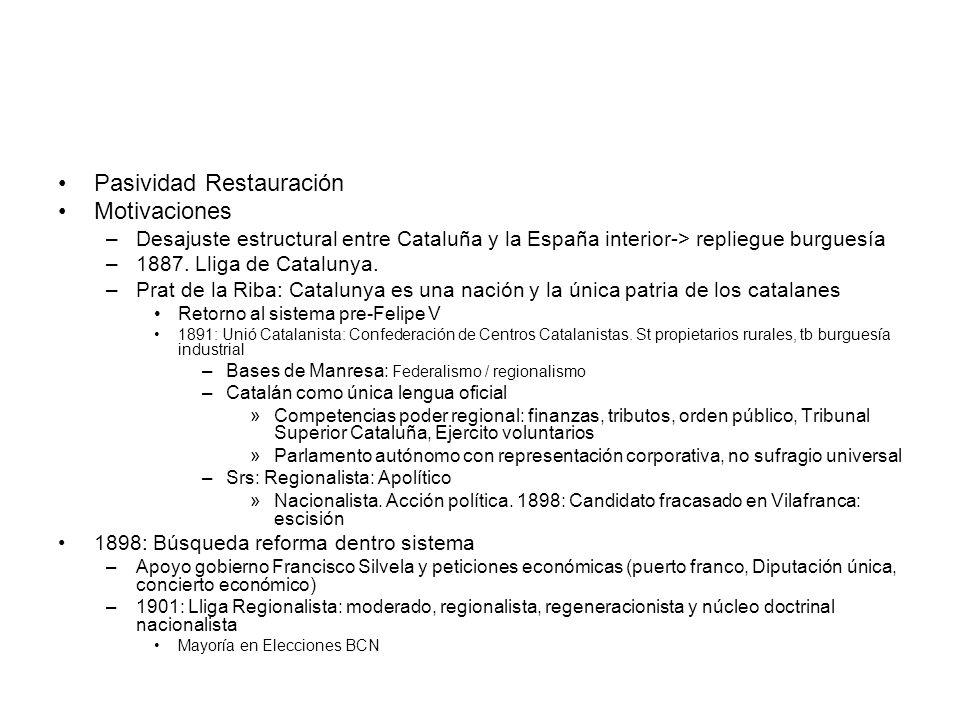 Pasividad Restauración Motivaciones –Desajuste estructural entre Cataluña y la España interior-> repliegue burguesía –1887. Lliga de Catalunya. –Prat
