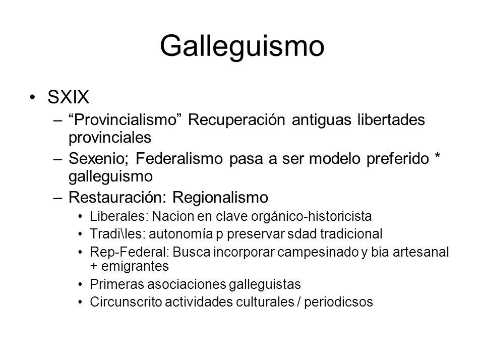 Galleguismo SXIX –Provincialismo Recuperación antiguas libertades provinciales –Sexenio; Federalismo pasa a ser modelo preferido * galleguismo –Restau