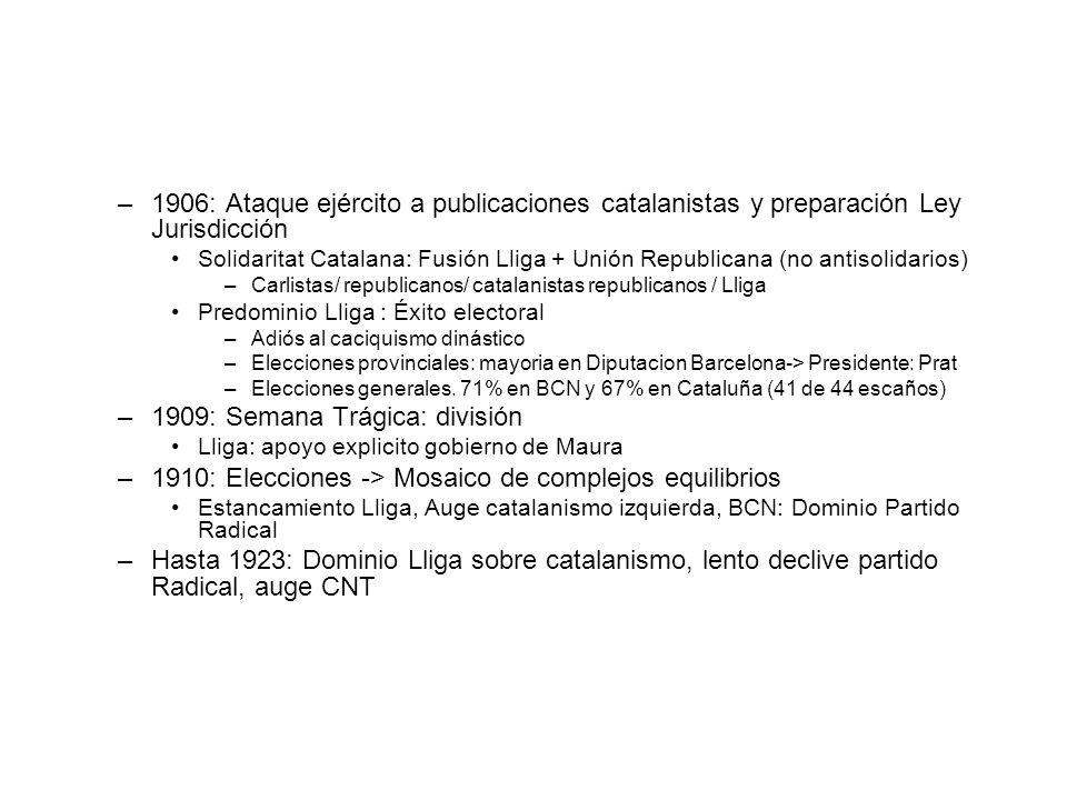 –1906: Ataque ejército a publicaciones catalanistas y preparación Ley Jurisdicción Solidaritat Catalana: Fusión Lliga + Unión Republicana (no antisoli