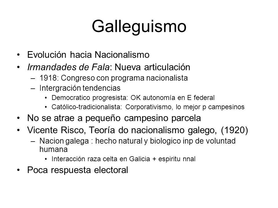 Galleguismo Evolución hacia Nacionalismo Irmandades de Fala: Nueva articulación –1918: Congreso con programa nacionalista –Intergración tendencias Dem