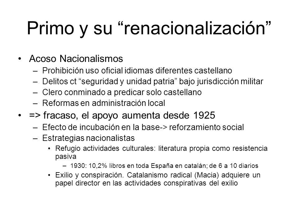 Primo y su renacionalización Acoso Nacionalismos –Prohibición uso oficial idiomas diferentes castellano –Delitos ct seguridad y unidad patria bajo jur