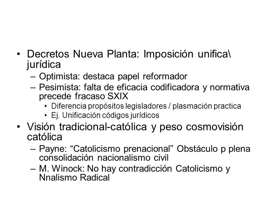 Decretos Nueva Planta: Imposición unifica\ jurídica –Optimista: destaca papel reformador –Pesimista: falta de eficacia codificadora y normativa preced