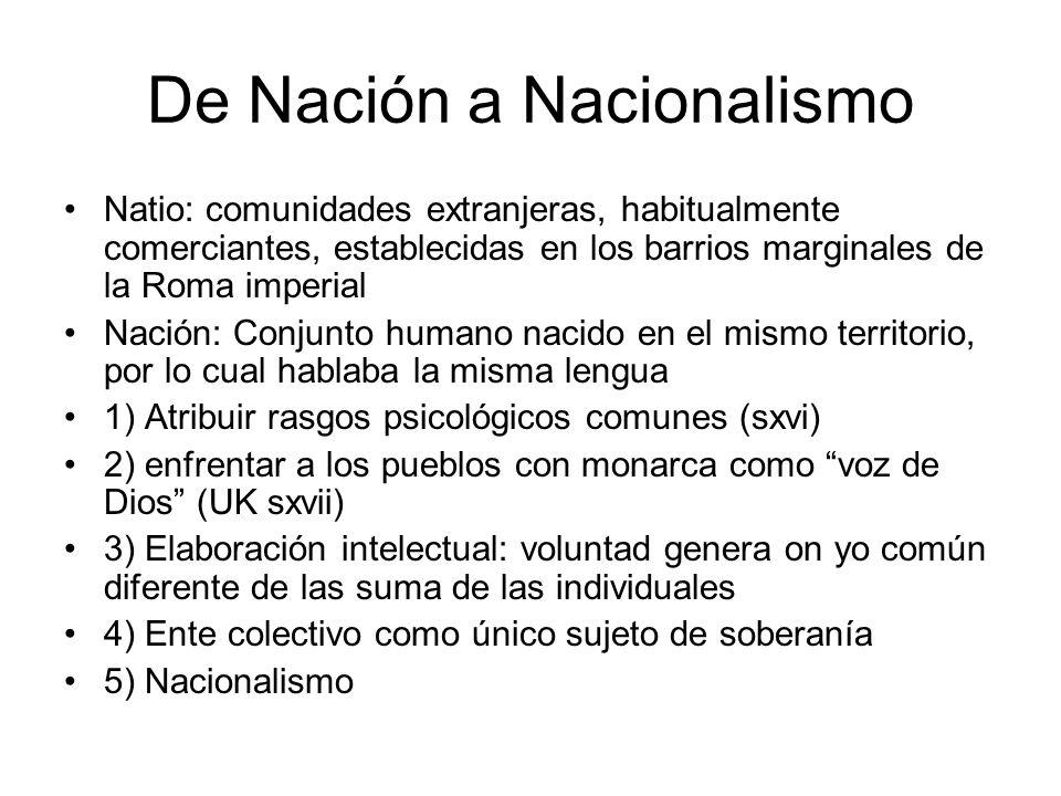 De Nación a Nacionalismo Natio: comunidades extranjeras, habitualmente comerciantes, establecidas en los barrios marginales de la Roma imperial Nación