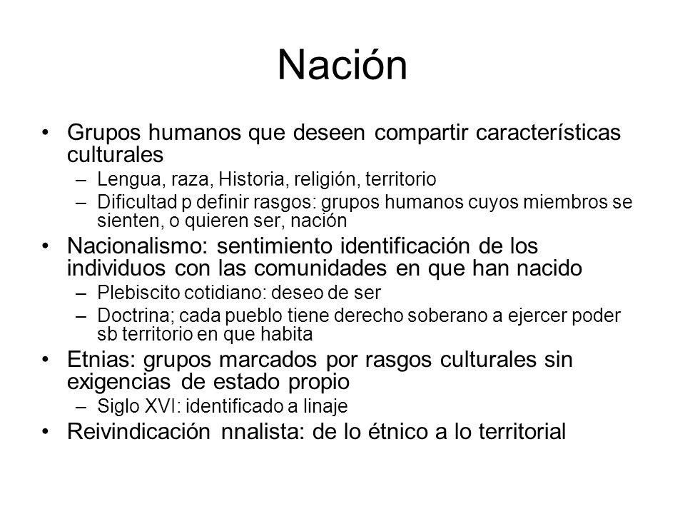 Nación Grupos humanos que deseen compartir características culturales –Lengua, raza, Historia, religión, territorio –Dificultad p definir rasgos: grup