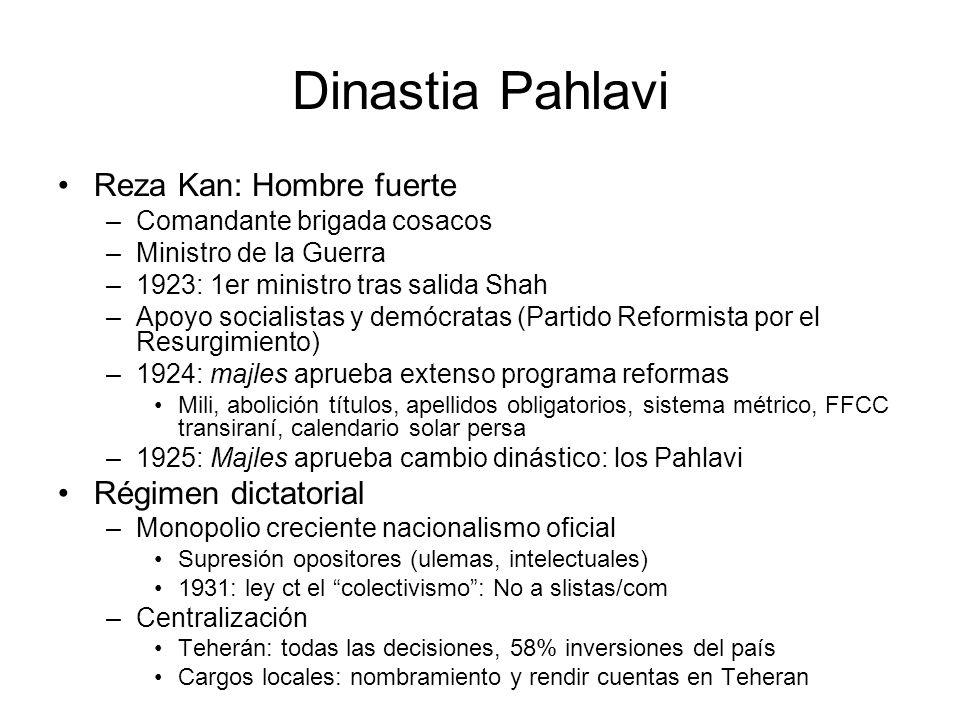 Dinastia Pahlavi Reza Kan: Hombre fuerte –Comandante brigada cosacos –Ministro de la Guerra –1923: 1er ministro tras salida Shah –Apoyo socialistas y