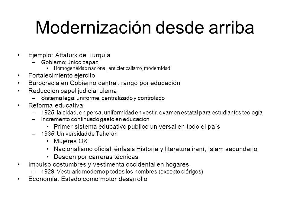 Modernización desde arriba Ejemplo: Attaturk de Turquía –Gobierno; único capaz Homogeneidad nacional, anticlericalismo, modernidad Fortalecimiento eje