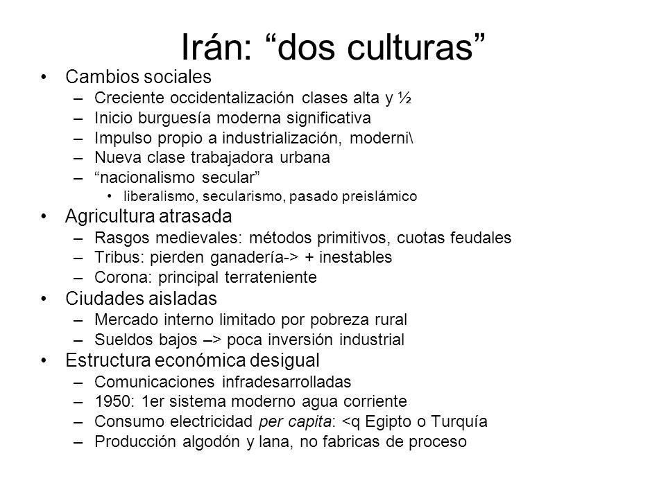 Irán: dos culturas Cambios sociales –Creciente occidentalización clases alta y ½ –Inicio burguesía moderna significativa –Impulso propio a industriali