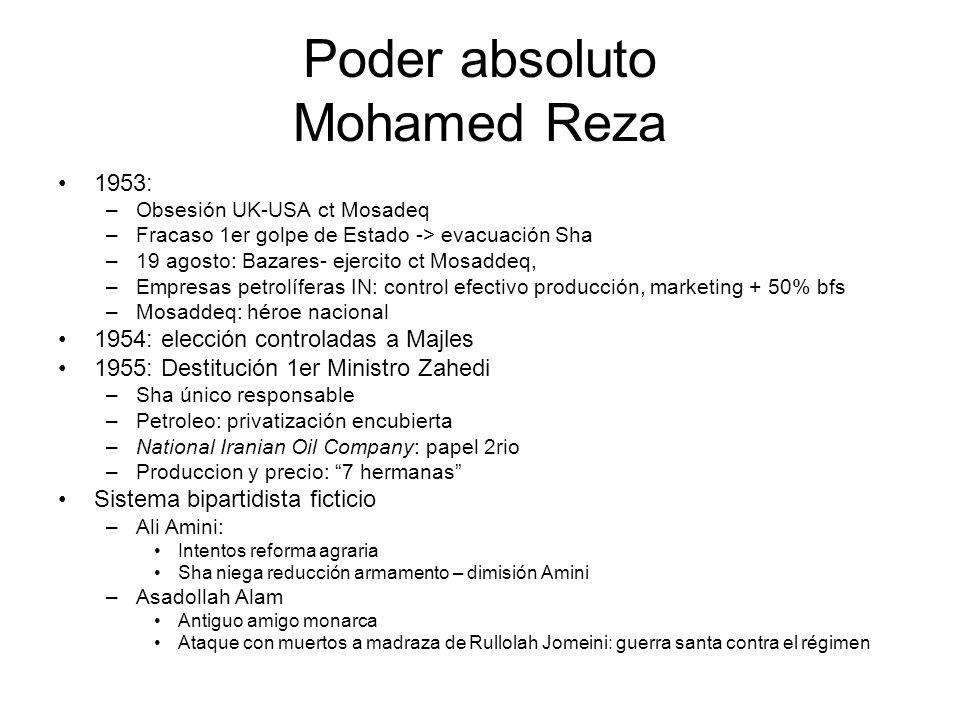 Poder absoluto Mohamed Reza 1953: –Obsesión UK-USA ct Mosadeq –Fracaso 1er golpe de Estado -> evacuación Sha –19 agosto: Bazares- ejercito ct Mosaddeq