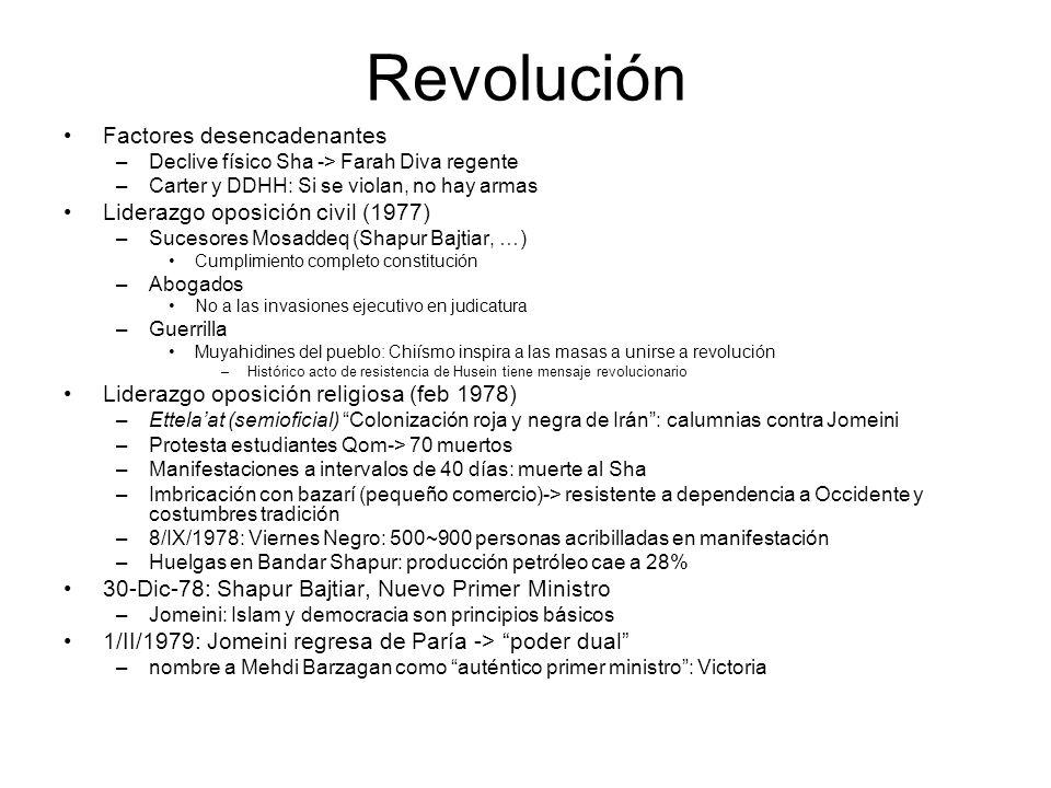 Revolución Factores desencadenantes –Declive físico Sha -> Farah Diva regente –Carter y DDHH: Si se violan, no hay armas Liderazgo oposición civil (19