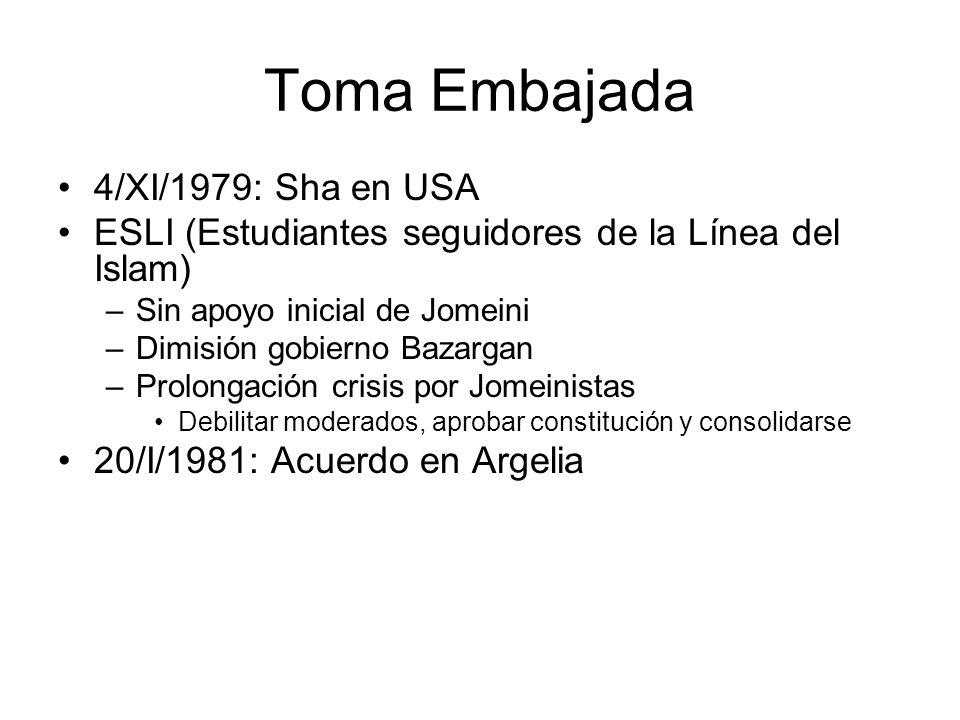 Toma Embajada 4/XI/1979: Sha en USA ESLI (Estudiantes seguidores de la Línea del Islam) –Sin apoyo inicial de Jomeini –Dimisión gobierno Bazargan –Pro