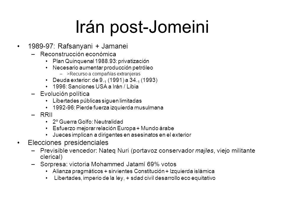 Irán post-Jomeini 1989-97: Rafsanyani + Jamanei –Reconstrucción económica Plan Quinquenal 1988.93: privatización Necesario aumentar producción petróle