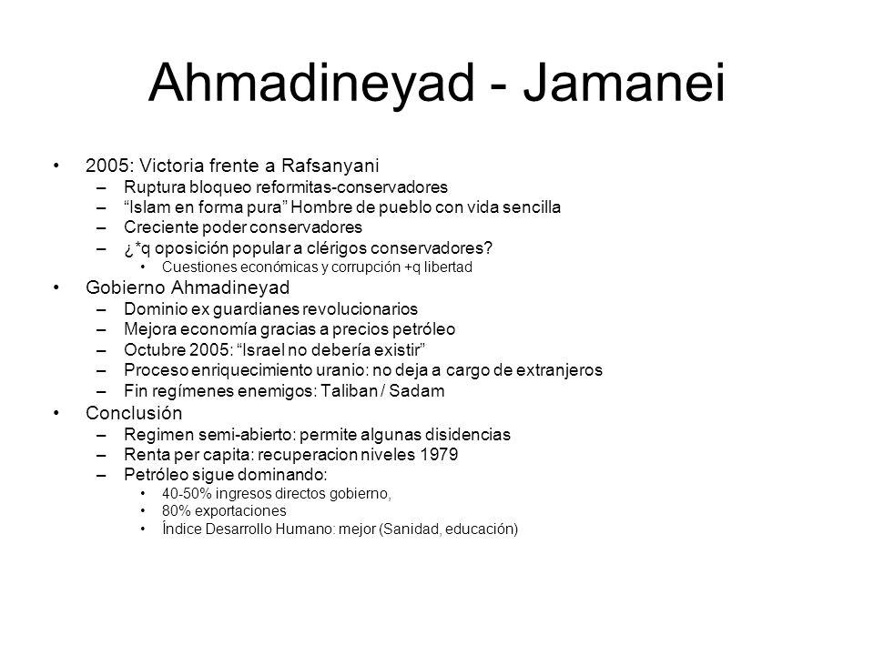 Ahmadineyad - Jamanei 2005: Victoria frente a Rafsanyani –Ruptura bloqueo reformitas-conservadores –Islam en forma pura Hombre de pueblo con vida senc