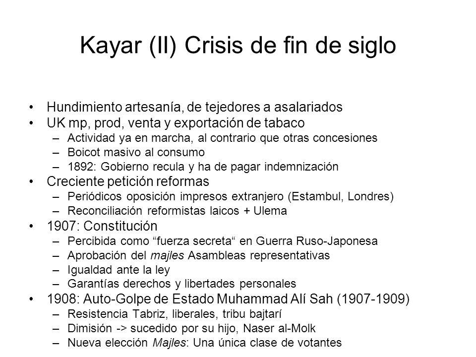 Kayar (II) Crisis de fin de siglo Hundimiento artesanía, de tejedores a asalariados UK mp, prod, venta y exportación de tabaco –Actividad ya en marcha