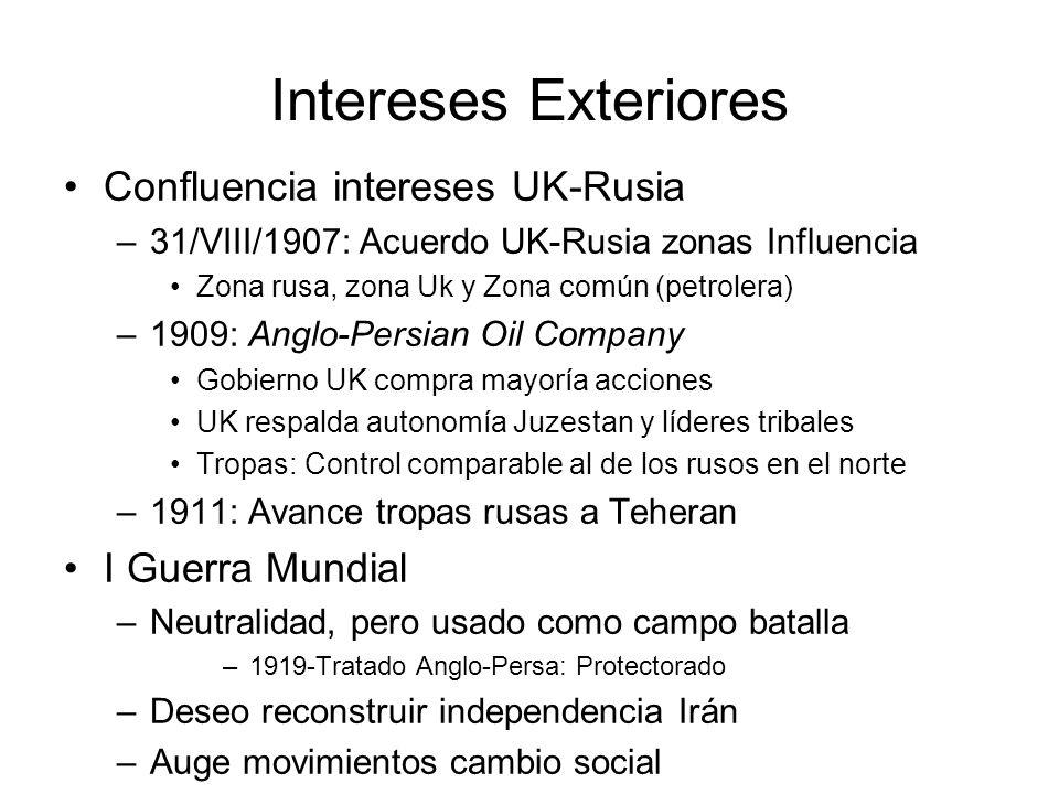 Intereses Exteriores Confluencia intereses UK-Rusia –31/VIII/1907: Acuerdo UK-Rusia zonas Influencia Zona rusa, zona Uk y Zona común (petrolera) –1909