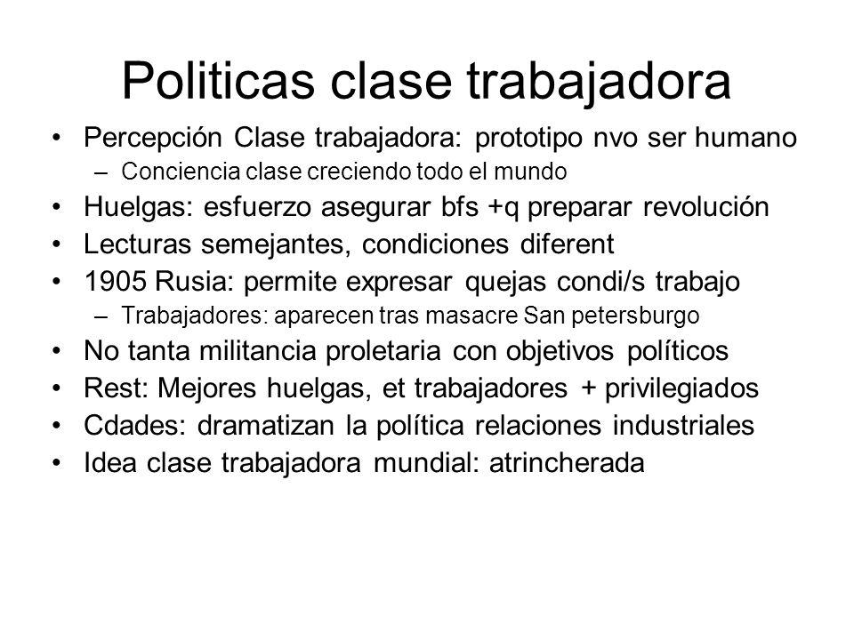 Politicas clase trabajadora Percepción Clase trabajadora: prototipo nvo ser humano –Conciencia clase creciendo todo el mundo Huelgas: esfuerzo asegura