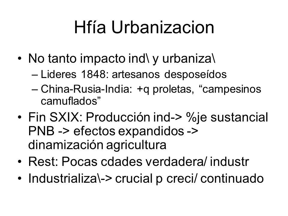Hfía Urbanizacion No tanto impacto ind\ y urbaniza\ –Lideres 1848: artesanos desposeídos –China-Rusia-India: +q proletas, campesinos camuflados Fin SX
