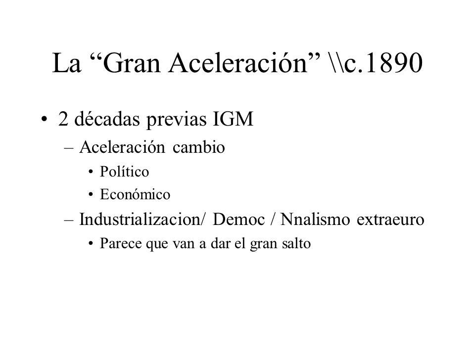 La Gran Aceleración \\c.1890 2 décadas previas IGM –Aceleración cambio Político Económico –Industrializacion/ Democ / Nnalismo extraeuro Parece que van a dar el gran salto