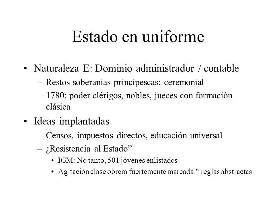 Estado en uniforme Naturaleza E: Dominio administrador / contable –Restos soberanias principescas: ceremonial –1780: poder clérigos, nobles, jueces co