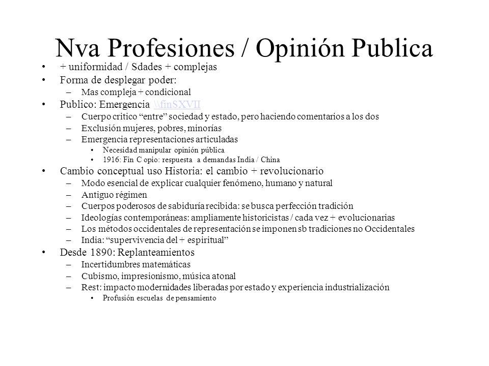 Nva Profesiones / Opinión Publica + uniformidad / Sdades + complejas Forma de desplegar poder: –Mas compleja + condicional Publico: Emergencia \\finSX