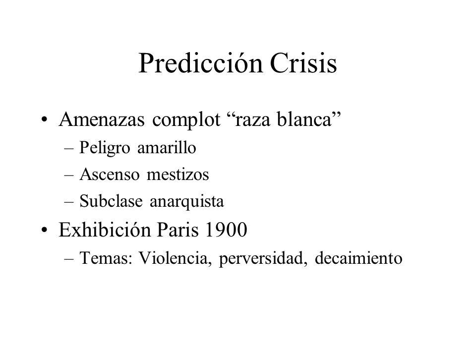 Predicción Crisis Amenazas complot raza blanca –Peligro amarillo –Ascenso mestizos –Subclase anarquista Exhibición Paris 1900 –Temas: Violencia, perversidad, decaimiento