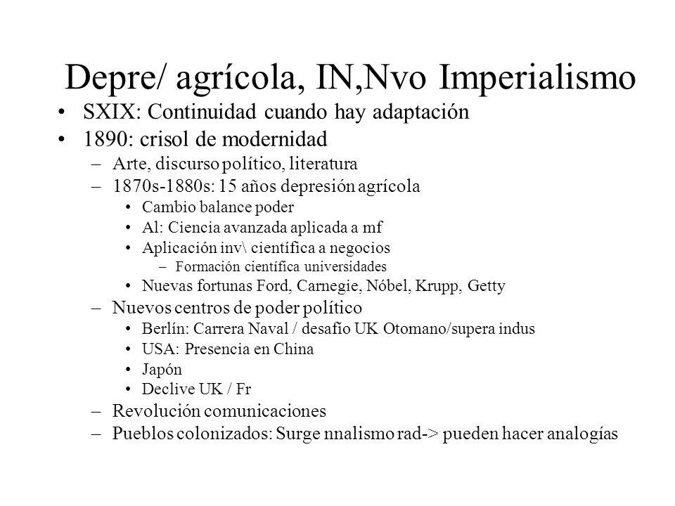 Depre/ agrícola, IN,Nvo Imperialismo SXIX: Continuidad cuando hay adaptación 1890: crisol de modernidad –Arte, discurso político, literatura –1870s-18