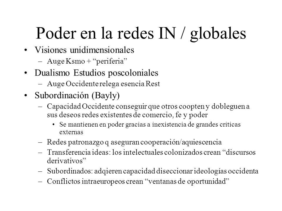 Poder en la redes IN / globales Visiones unidimensionales –Auge Ksmo + periferia Dualismo Estudios poscoloniales –Auge Occidente relega esencia Rest S
