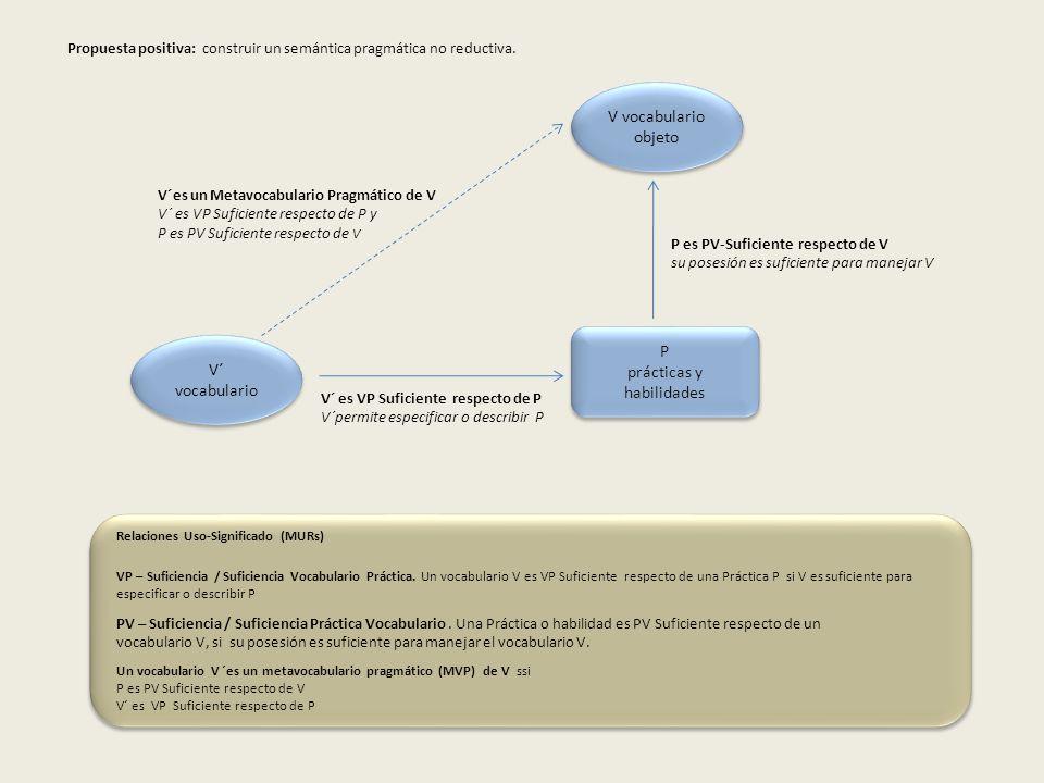 Propuesta positiva: construir un semántica pragmática no reductiva.